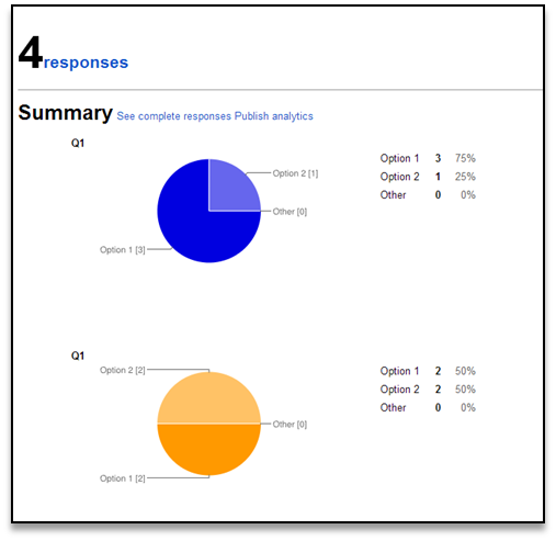 how to get graphs from google forms
